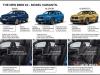 2018_BMW_X2_Motorweb_Argentina_32